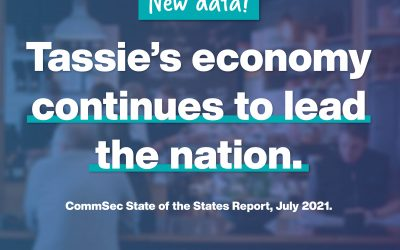 Tasmania's economy continues to lead the nation according to CommSec